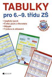 Škola s přehledem - Tabulky pro 6.-9. třídu ZŠ - AJ, ČJ, D, VO